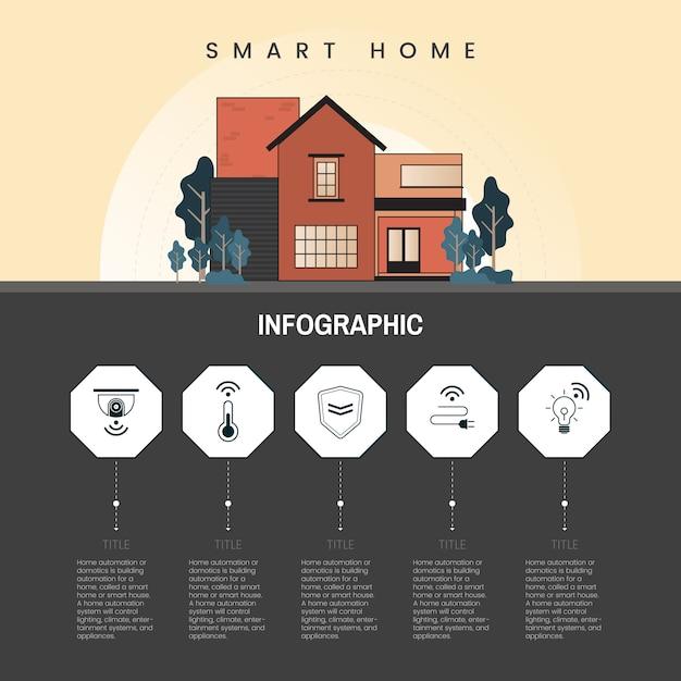 Vecteur infographique de technologie de maison intelligente Vecteur gratuit