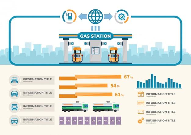 Vecteur De Station Service Service Infographie Vecteur Premium