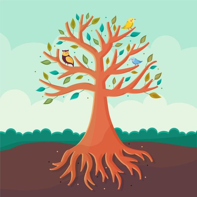 Vie D'arbre Dessiné à La Main Vecteur Premium