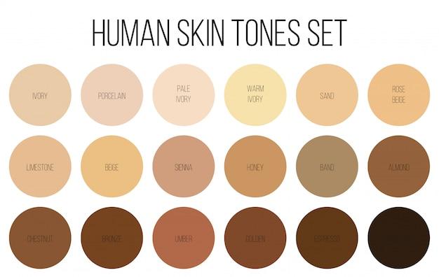 Visage de peau humaine, palette de couleurs de corps. Vecteur Premium