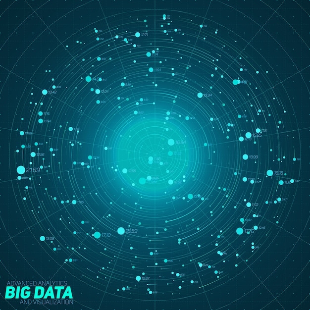 Visualisation Bleue De Big Data. Infographie Futuriste Vecteur gratuit