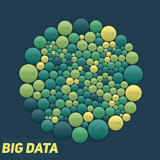 Visualisation Colorée Circulaire Big Data. Infographie Futuriste. Conception Esthétique De L'information. Complexité Des Données Visuelles. Graphique De Fils De Données Complexes. Représentation Sur Les Réseaux Sociaux. Graphique De Données Abstrait Vecteur gratuit
