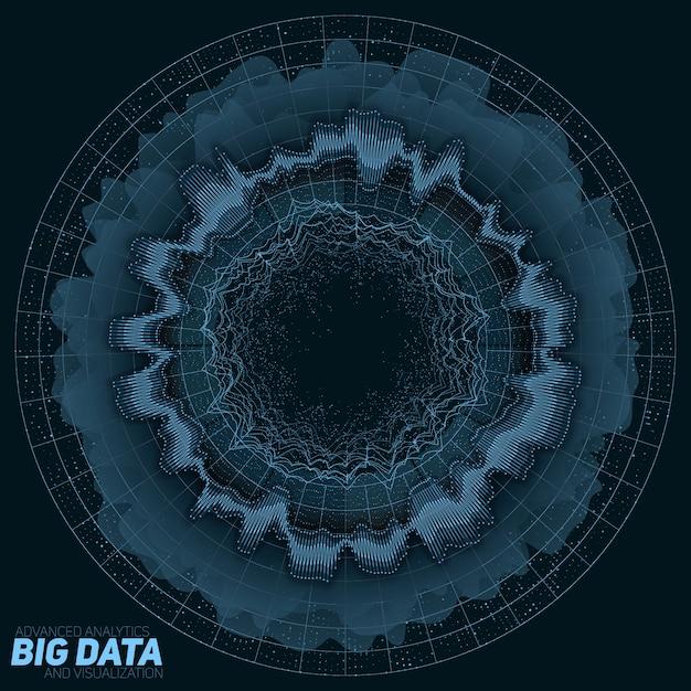 Visualisation écologique Du Big Data. Conception Esthétique De L'information. Complexité Des Données Visuelles. Graphique De Fils De Données Complexes. Vecteur gratuit