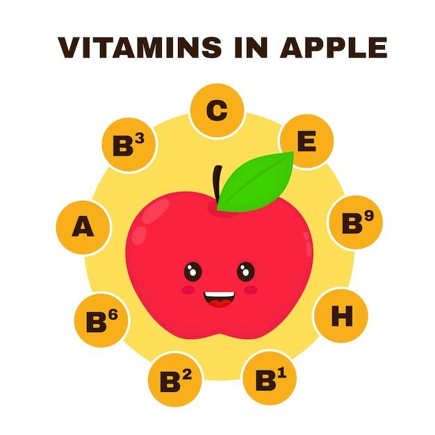 Vitamines Dans L'infographie De La Pomme. Vecteur Premium
