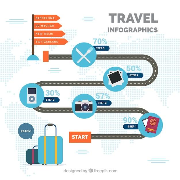 Voyage infographique avec cinq étapes Vecteur gratuit