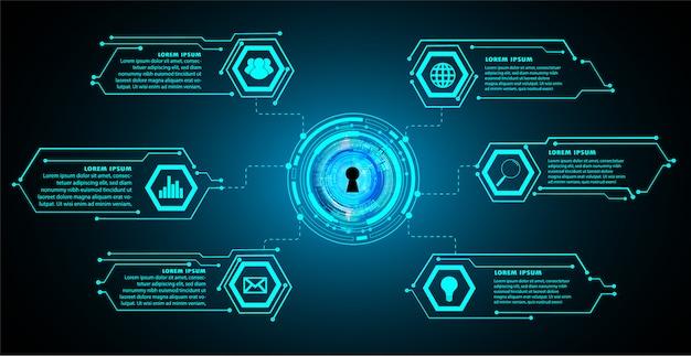 Zone de texte, technologie internet des objets cyber, sécurité de cadenas fermé Vecteur Premium