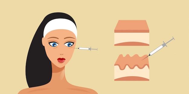 Ácido hialurónico inyección facial capa de la piel belleza cosmetología antienvejecimiento hembra rejuvenecedor mesoterapia concepto retrato horizontal Vector Premium