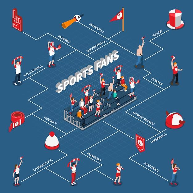 Los aficionados al deporte infografía isométrica vector gratuito