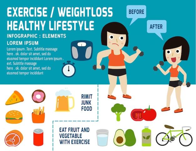 Antes y después de una dieta y ejercicio infografía de salud. Vector Premium