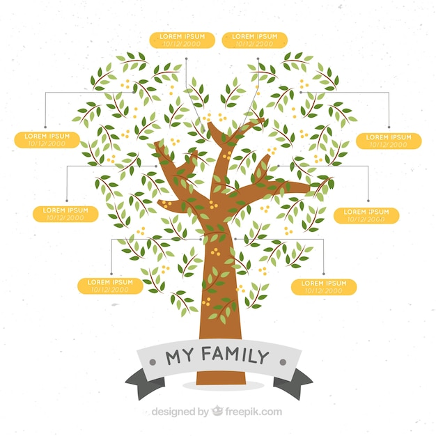 Rbol geneal gico con forma de coraz n descargar - Diseno arbol genealogico ...