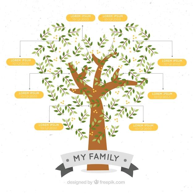 árbol Genealógico Con Forma De Corazón Descargar Vectores Gratis