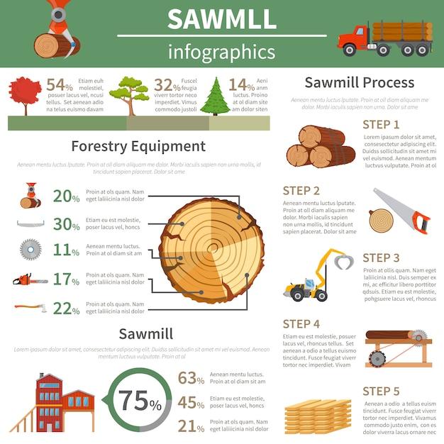 Aserradero madera plano infografía vector gratuito