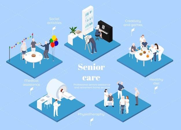 Asistencia profesional a personas mayores y servicios de hogar de ancianos: personal médico y personas mayores que realizan diferentes actividades, infografía isométrica Vector Premium