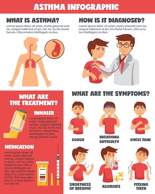 Asma sintomas enfermedades infografias vector gratuito