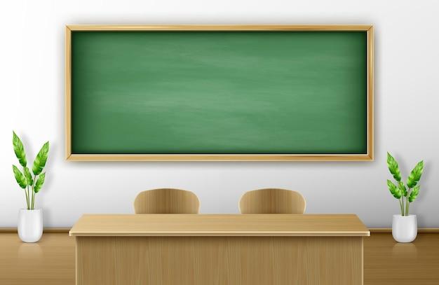 Aula con pizarra verde en la pared y mesa de madera con sillas para el profesor vector gratuito