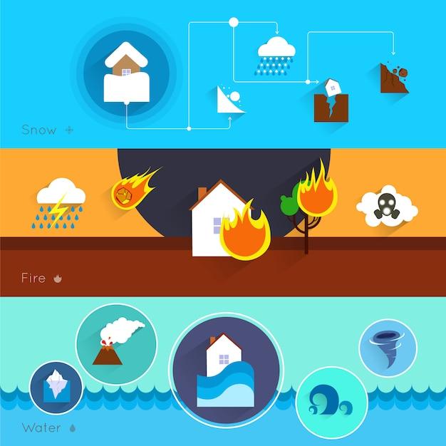 La bandera del peligro del desastre natural fijó con el ejemplo aislado agua del vector del fuego de la nieve Vector Premium