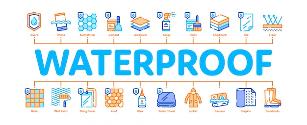 Banner de materiales impermeables Vector Premium