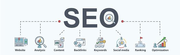 Banner de optimización de motor de búsqueda seo Vector Premium