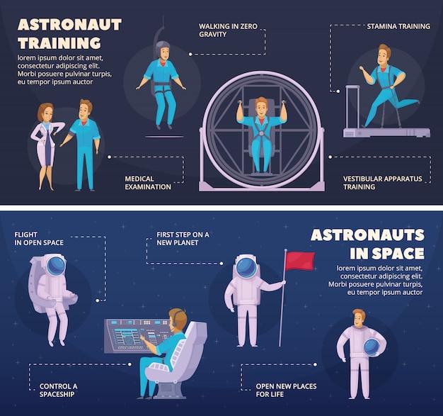 Banners de dibujos animados horizontal de la misión espacial 2 con elementos de infografía, entrenamiento de astronautas. vector gratuito