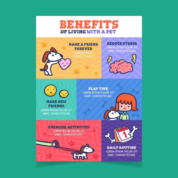 Beneficios de vivir con una mascota infografía vector gratuito