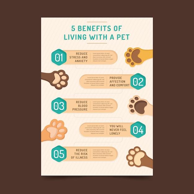 Beneficios de vivir con una mascota vector gratuito