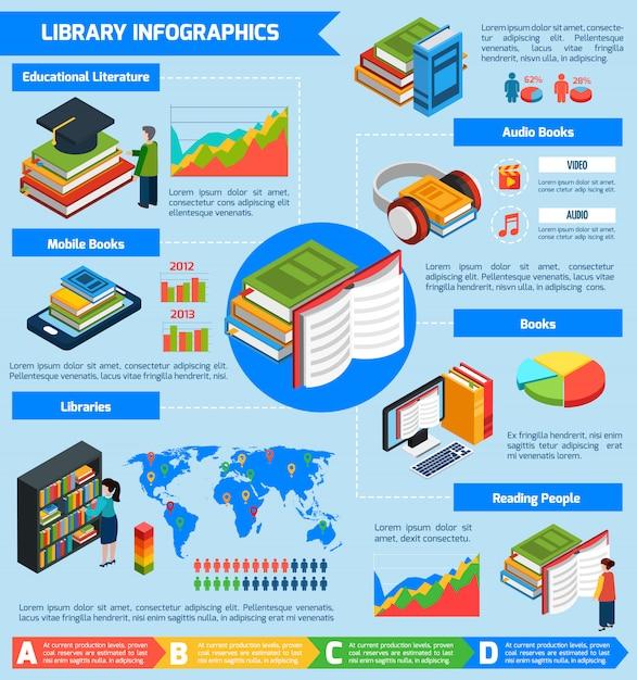 Biblioteca infografía isométrica vector gratuito