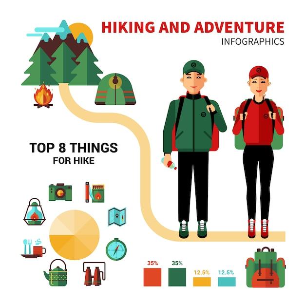 Camping infografía con 8 cosas principales para la caminata vector gratuito