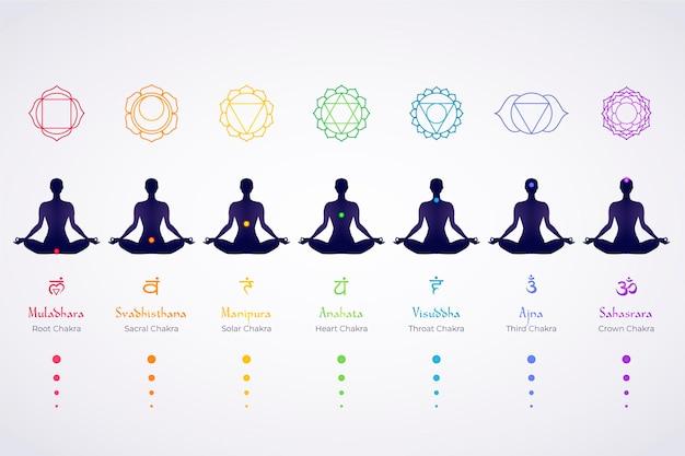 Carácter en posición de loto yoga chakras corporales Vector Premium