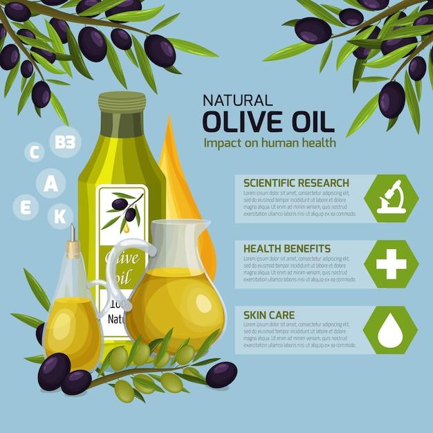 Cartel de dibujos animados de infografías de aceite de oliva vector gratuito