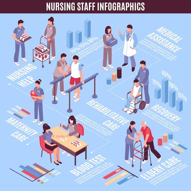 Cartel de infografía de enfermeras del personal del hospital vector gratuito