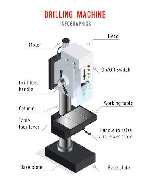 Cartel de infografía de la máquina de perforación vector gratuito