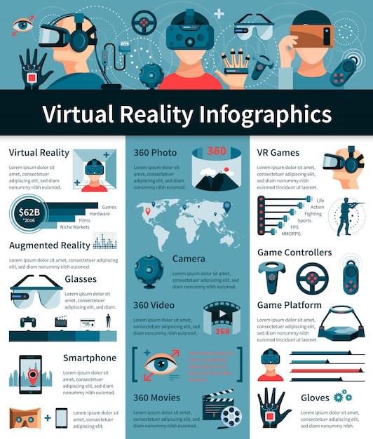 Cartel de infografía plana de realidad virtual vector gratuito