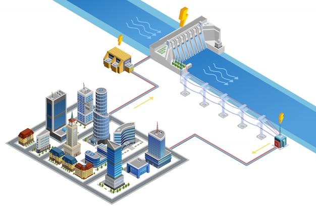 Cartel isométrico de la estación hidroeléctrica vector gratuito