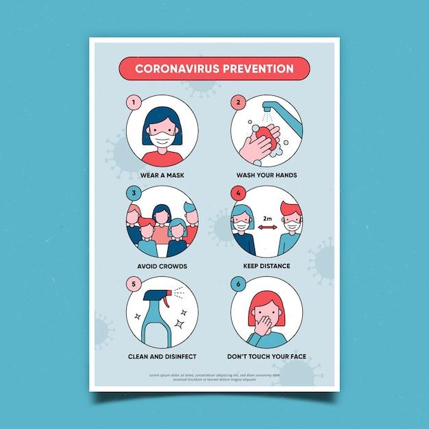 Cartel de prevención de coronavirus Vector Premium