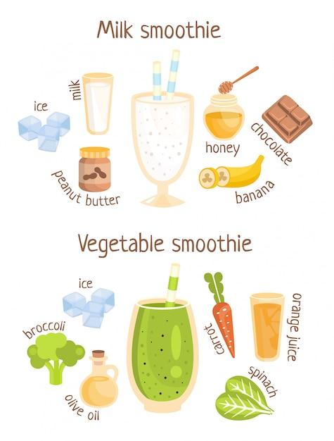 Cartel de receta infográfica de batidos de leche y vegetales Vector Premium