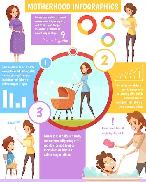 Cartel retro de la infografía de la historieta de la maternidad vector gratuito