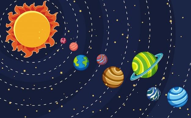 Cartel Del Sistema Solar Con Planetas Y Sol