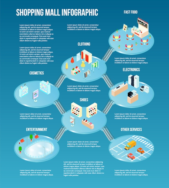 Centro comercial isométrica infografía vector gratuito