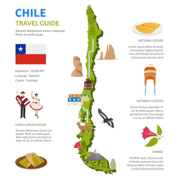 Chile infografía diseño con mapa vector gratuito