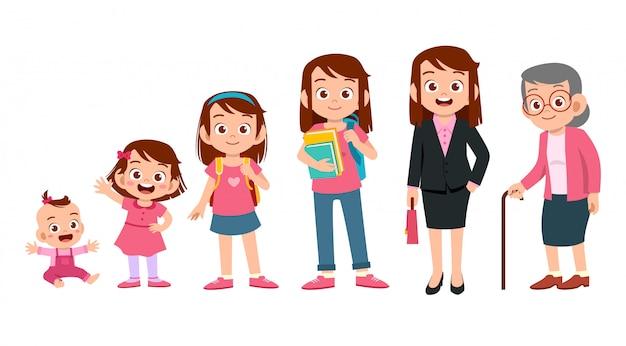 Ciclo De Vida De Crecimiento Femenino  Vector Premium-5514