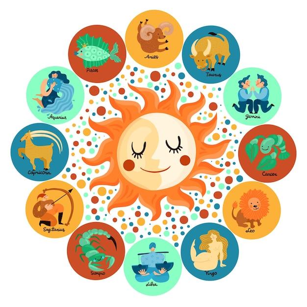 Círculo astrológico con signos zodiacales alrededor de la luna y el sol. vector gratuito
