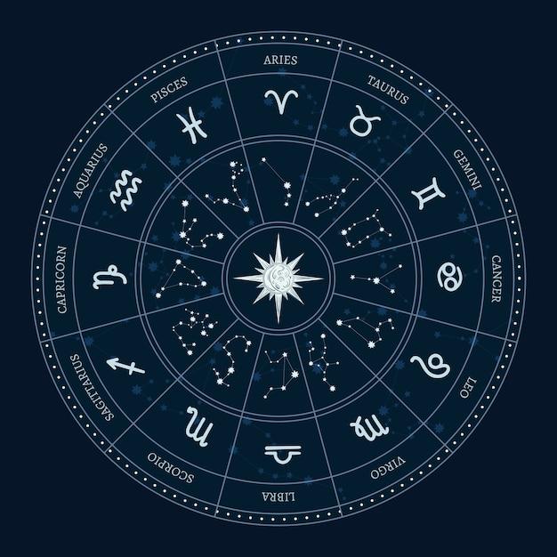 Círculo de signos del zodíaco astrología vector gratuito