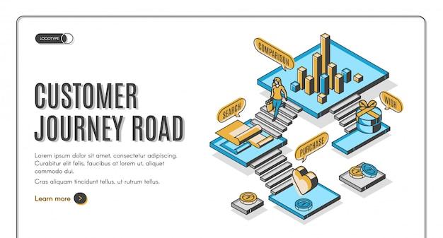 Cliente viaje carretera isométrica página de inicio. vector gratuito