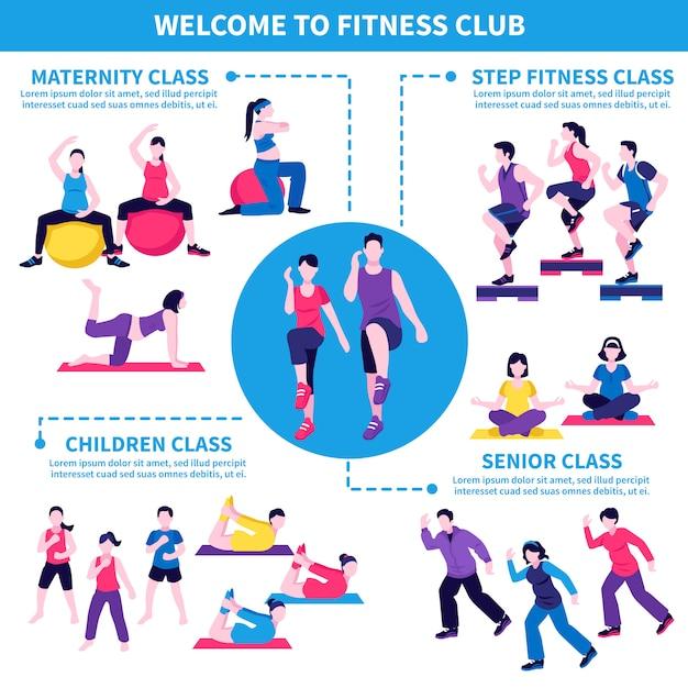 Club de fitness clases infografía cartel vector gratuito