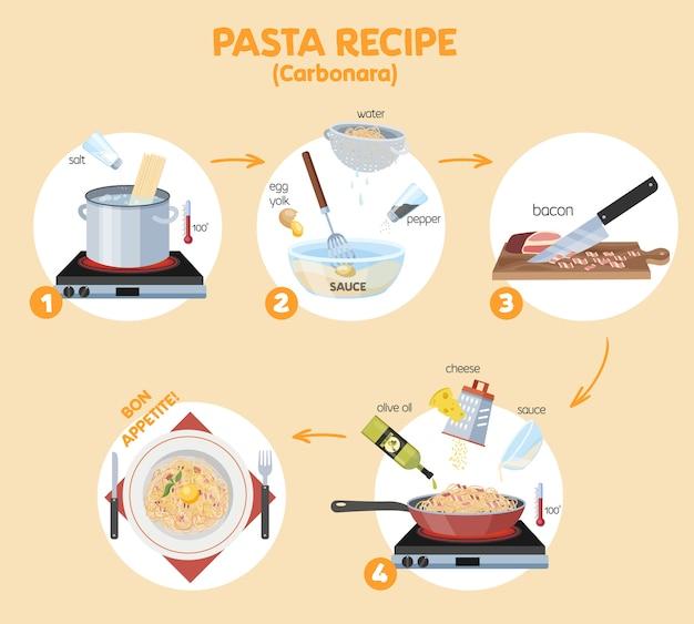Cocinar sabrosa pasta carbonara para la instrucción de la cena. guía de cómo hacer espaguetis o macarrones. prepare almuerzos o cenas calientes en la cocina. ilustración de vector plano aislado Vector Premium