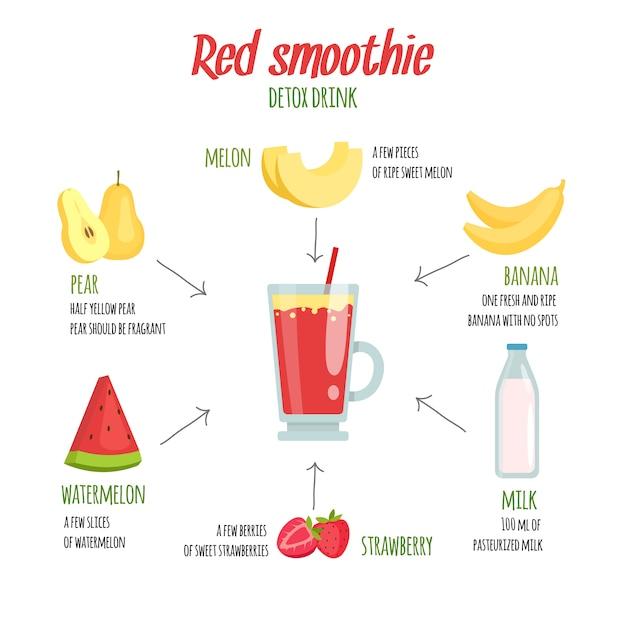 Cóctel infografía. varios ingredientes de batidos de frutas frescas Vector Premium