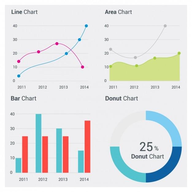 Colección de gráficas infográficas vector gratuito