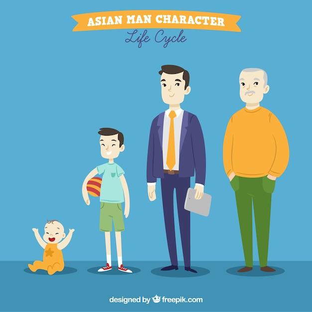 Colección de hombre asiáticos vector gratuito