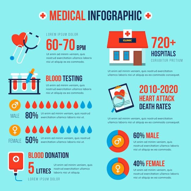 Colección de infografía médica vector gratuito