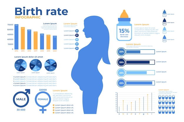 Colección de infografía de tasa de natalidad vector gratuito